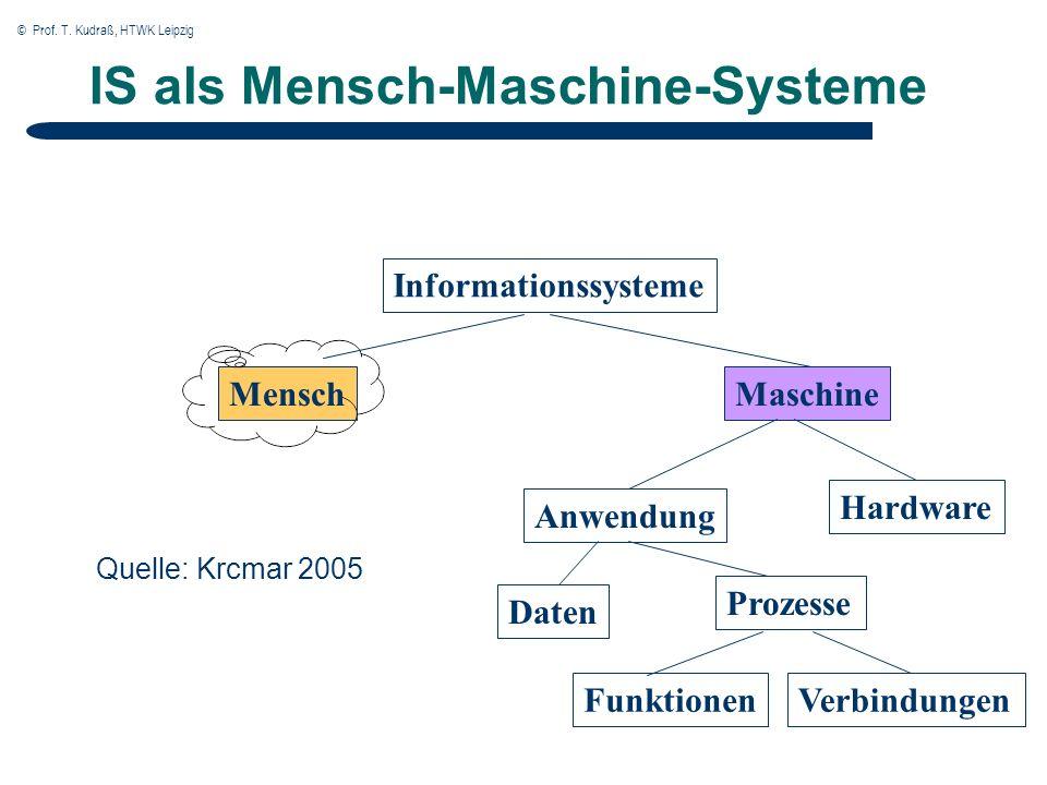 © Prof.T. Kudraß, HTWK Leipzig Einteilung von Informationssystemen funktionsbezogene vs.