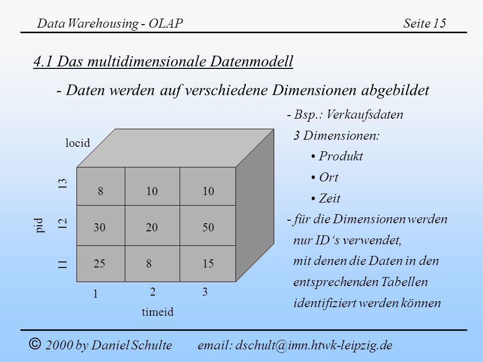 Data Warehousing - OLAPSeite 15 © 2000 by Daniel Schulte email: dschult@imn.htwk-leipzig.de 4.1 Das multidimensionale Datenmodell - Daten werden auf v