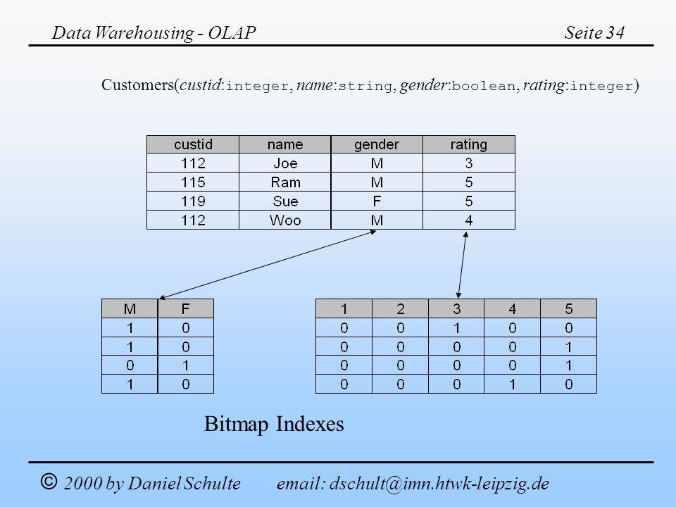 Data Warehousing - OLAPSeite 34 © 2000 by Daniel Schulte email: dschult@imn.htwk-leipzig.de Customers(custid: integer, name: string, gender: boolean,