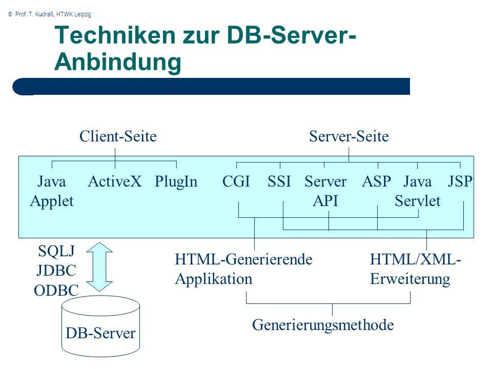 © Prof. T. Kudraß, HTWK Leipzig Techniken zur DB-Server- Anbindung Client-Seite Java Applet ActiveXPlugInCGISSIServer API ASPJava Servlet JSP Server-S