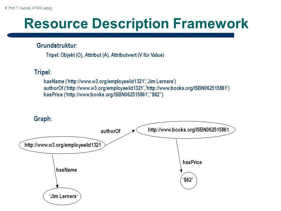 © Prof. T. Kudraß, HTWK Leipzig Resource Description Framework http://www.w3.org/employee/id1321 http://www.books.org/ISBN062515861 Jim Lerners $62 ha
