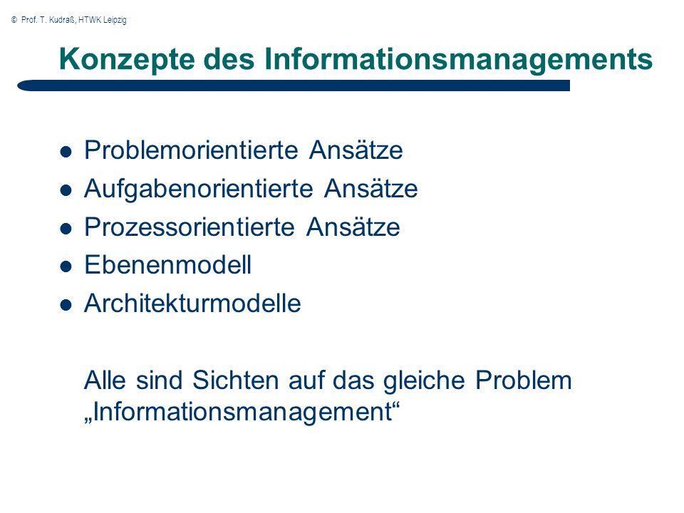 © Prof. T. Kudraß, HTWK Leipzig Konzepte des Informationsmanagements Problemorientierte Ansätze Aufgabenorientierte Ansätze Prozessorientierte Ansätze