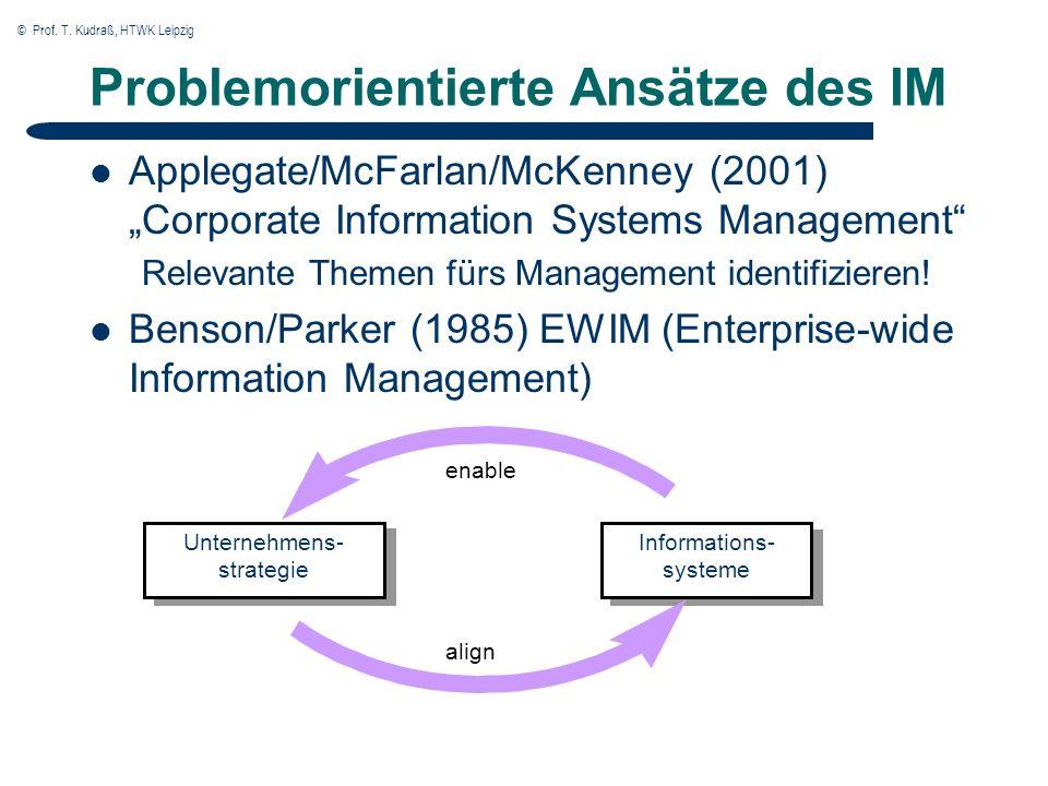© Prof. T. Kudraß, HTWK Leipzig Problemorientierte Ansätze des IM Applegate/McFarlan/McKenney (2001) Corporate Information Systems Management Relevant