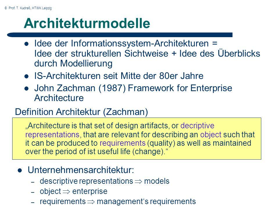 © Prof. T. Kudraß, HTWK Leipzig Architekturmodelle Idee der Informationssystem-Architekturen = Idee der strukturellen Sichtweise + Idee des Überblicks