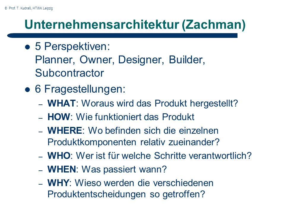 © Prof. T. Kudraß, HTWK Leipzig Unternehmensarchitektur (Zachman) 5 Perspektiven: Planner, Owner, Designer, Builder, Subcontractor 6 Fragestellungen: