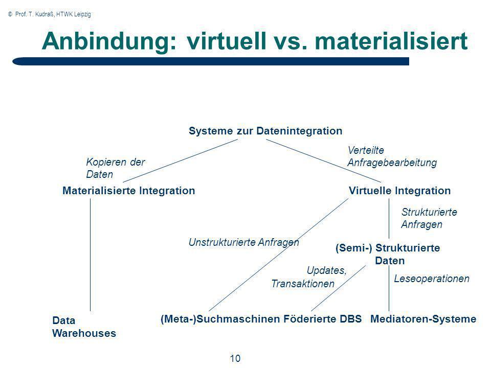© Prof. T. Kudraß, HTWK Leipzig 10 Anbindung: virtuell vs. materialisiert Systeme zur Datenintegration Materialisierte IntegrationVirtuelle Integratio