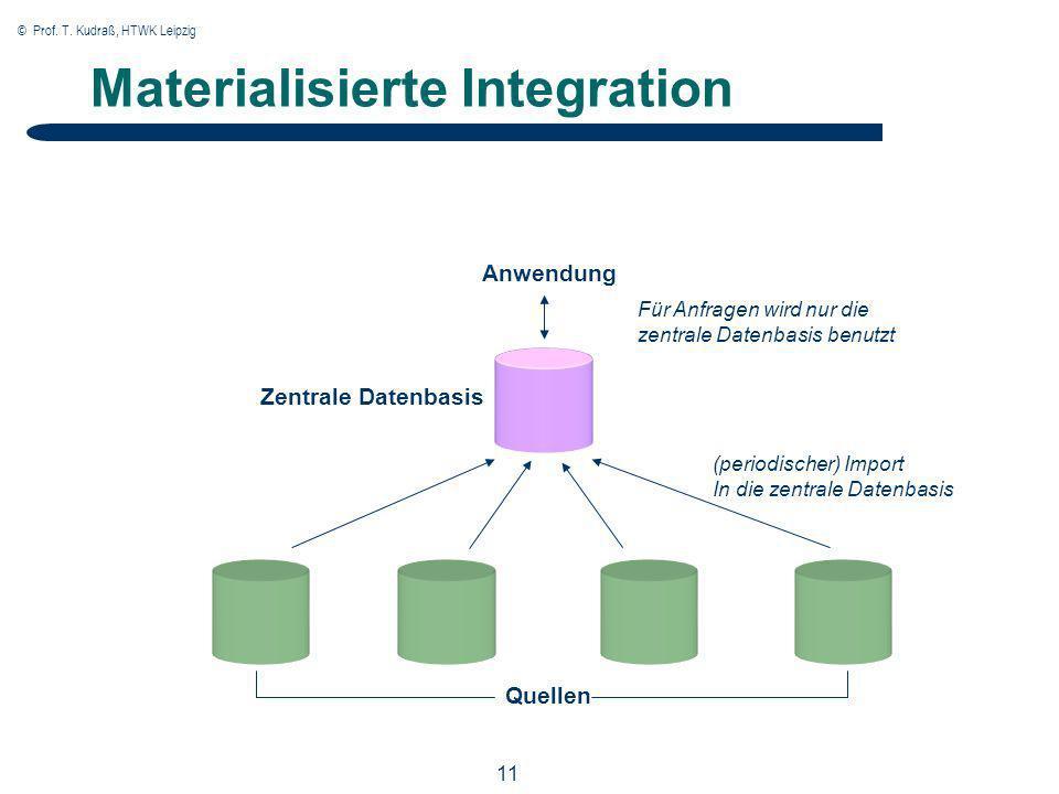 © Prof. T. Kudraß, HTWK Leipzig 11 Materialisierte Integration Anwendung Für Anfragen wird nur die zentrale Datenbasis benutzt (periodischer) Import I