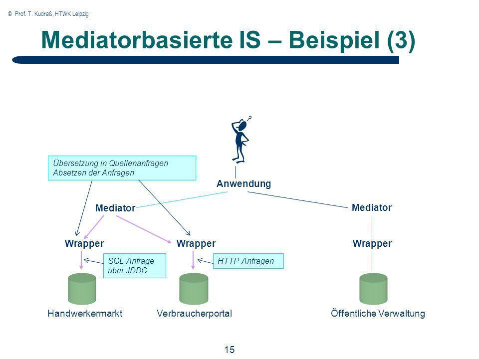 © Prof. T. Kudraß, HTWK Leipzig 15 Mediatorbasierte IS – Beispiel (3) Anwendung Mediator Wrapper Handwerkermarkt VerbraucherportalÖffentliche Verwaltu
