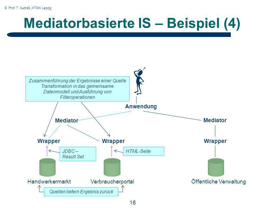© Prof. T. Kudraß, HTWK Leipzig 16 Mediatorbasierte IS – Beispiel (4) Anwendung Mediator Wrapper Handwerkermarkt VerbraucherportalÖffentliche Verwaltu