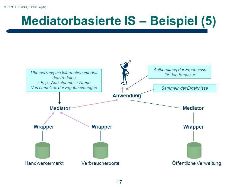 © Prof. T. Kudraß, HTWK Leipzig 17 Mediatorbasierte IS – Beispiel (5) Anwendung Mediator Wrapper Handwerkermarkt VerbraucherportalÖffentliche Verwaltu