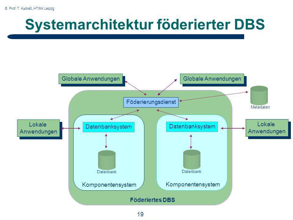 © Prof. T. Kudraß, HTWK Leipzig 19 Systemarchitektur föderierter DBS Föderierungsdienst Globale Anwendungen Lokale Anwendungen Lokale Anwendungen Loka