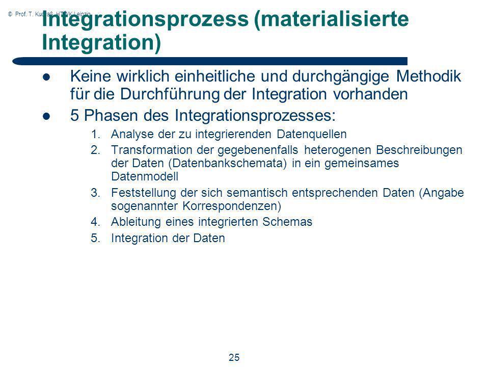 © Prof. T. Kudraß, HTWK Leipzig 25 Integrationsprozess (materialisierte Integration) Keine wirklich einheitliche und durchgängige Methodik für die Dur