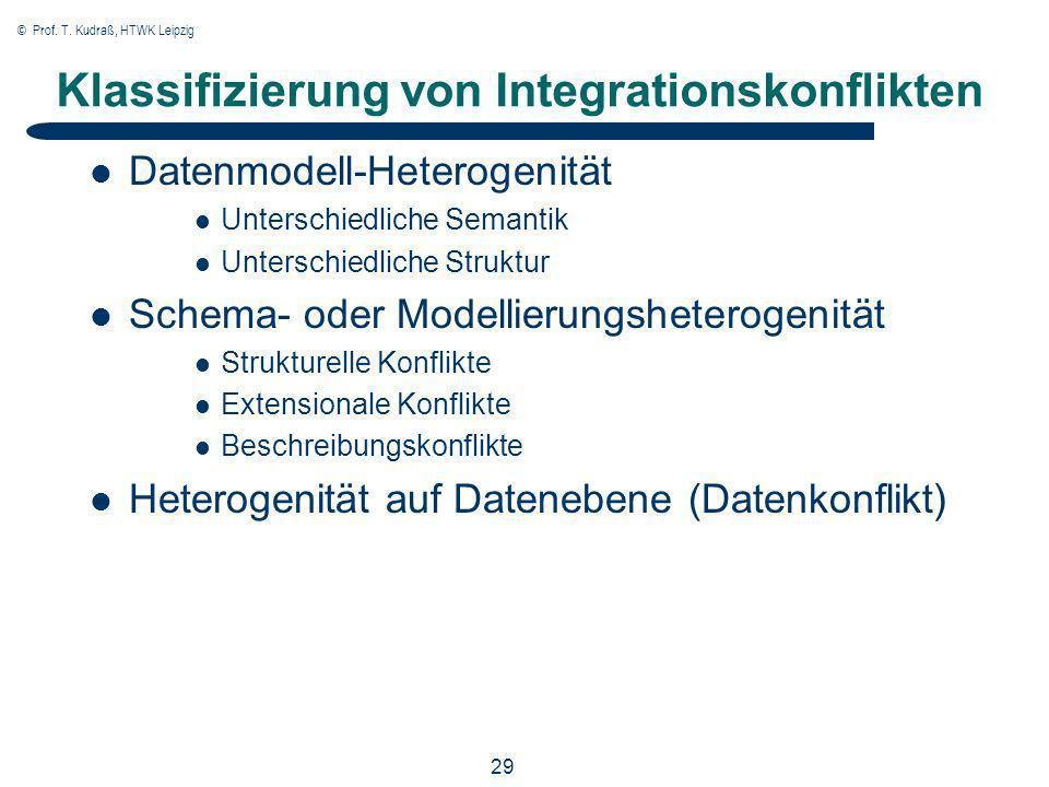 © Prof. T. Kudraß, HTWK Leipzig 29 Klassifizierung von Integrationskonflikten Datenmodell-Heterogenität Unterschiedliche Semantik Unterschiedliche Str