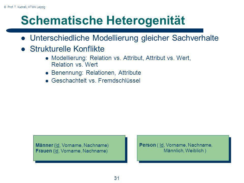 © Prof. T. Kudraß, HTWK Leipzig 31 Schematische Heterogenität Unterschiedliche Modellierung gleicher Sachverhalte Strukturelle Konflikte Modellierung: