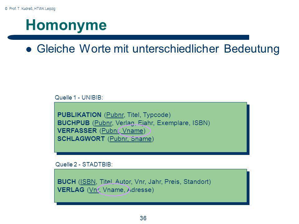 © Prof. T. Kudraß, HTWK Leipzig 36 Homonyme Gleiche Worte mit unterschiedlicher Bedeutung PUBLIKATION (Pubnr, Titel, Typcode) BUCHPUB (Pubnr, Verlag,