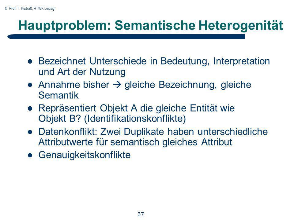© Prof. T. Kudraß, HTWK Leipzig 37 Hauptproblem: Semantische Heterogenität Bezeichnet Unterschiede in Bedeutung, Interpretation und Art der Nutzung An