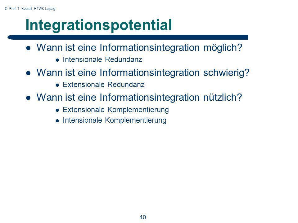 © Prof. T. Kudraß, HTWK Leipzig 40 Integrationspotential Wann ist eine Informationsintegration möglich? Intensionale Redundanz Wann ist eine Informati
