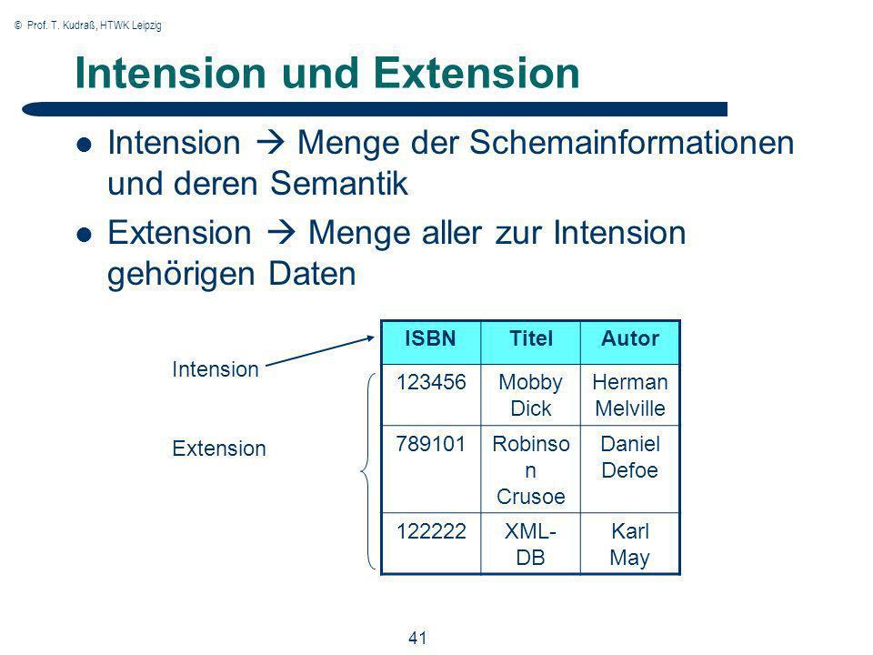 © Prof. T. Kudraß, HTWK Leipzig 41 Intension und Extension Intension Menge der Schemainformationen und deren Semantik Extension Menge aller zur Intens