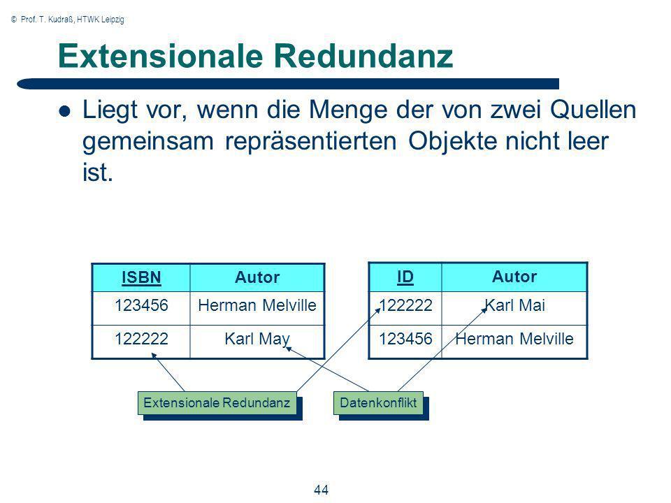 © Prof. T. Kudraß, HTWK Leipzig 44 Extensionale Redundanz Liegt vor, wenn die Menge der von zwei Quellen gemeinsam repräsentierten Objekte nicht leer