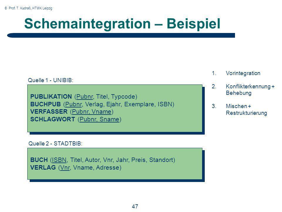 © Prof. T. Kudraß, HTWK Leipzig 47 Schemaintegration – Beispiel PUBLIKATION (Pubnr, Titel, Typcode) BUCHPUB (Pubnr, Verlag, Ejahr, Exemplare, ISBN) VE
