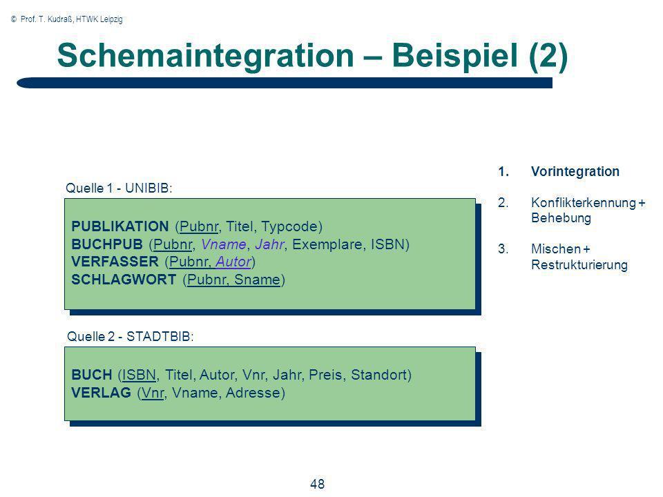 © Prof. T. Kudraß, HTWK Leipzig 48 Schemaintegration – Beispiel (2) PUBLIKATION (Pubnr, Titel, Typcode) BUCHPUB (Pubnr, Vname, Jahr, Exemplare, ISBN)