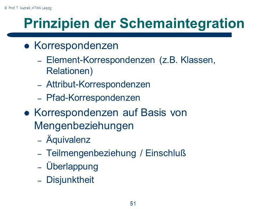 © Prof. T. Kudraß, HTWK Leipzig 51 Prinzipien der Schemaintegration Korrespondenzen – Element-Korrespondenzen (z.B. Klassen, Relationen) – Attribut-Ko