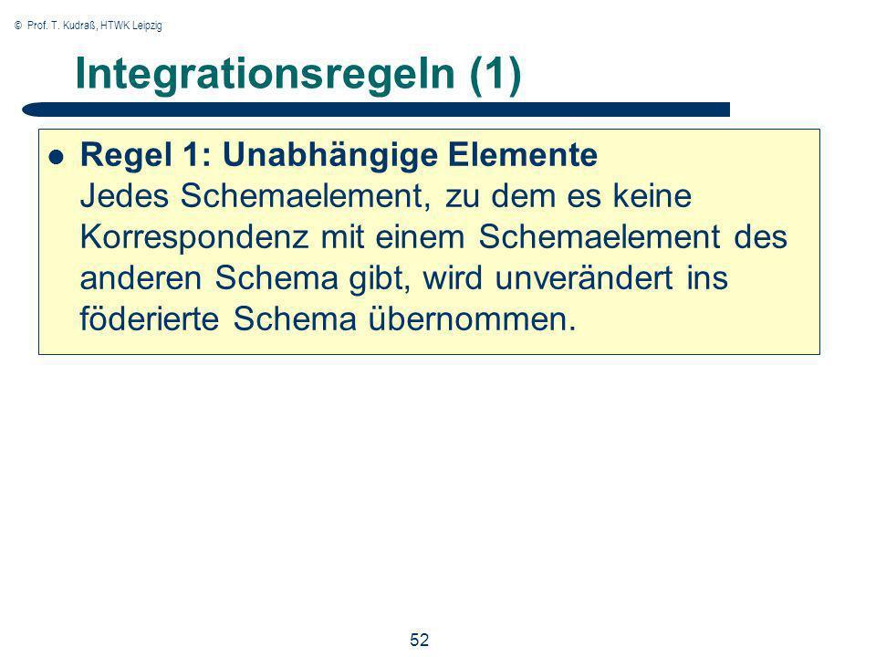 © Prof. T. Kudraß, HTWK Leipzig 52 Integrationsregeln (1) Regel 1: Unabhängige Elemente Jedes Schemaelement, zu dem es keine Korrespondenz mit einem S