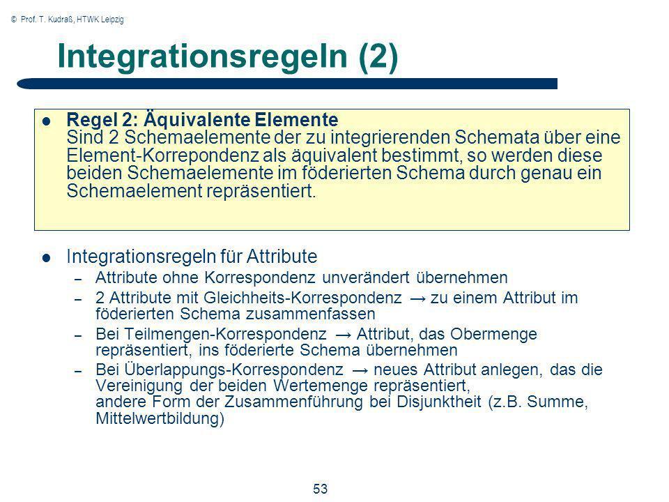 © Prof. T. Kudraß, HTWK Leipzig 53 Integrationsregeln (2) Regel 2: Äquivalente Elemente Sind 2 Schemaelemente der zu integrierenden Schemata über eine