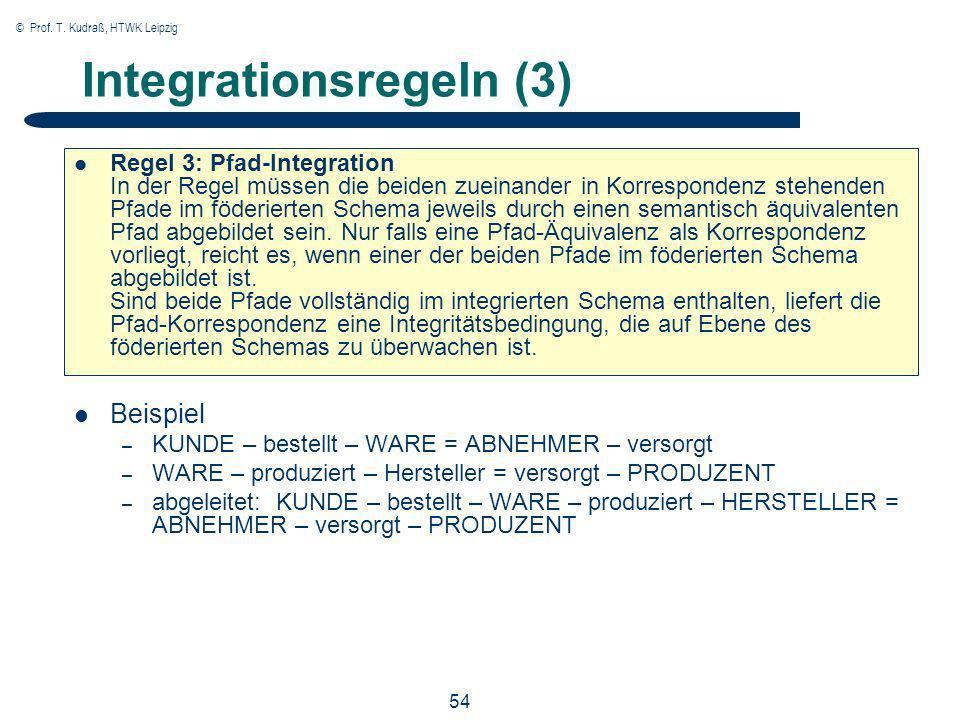 © Prof. T. Kudraß, HTWK Leipzig 54 Integrationsregeln (3) Regel 3: Pfad-Integration In der Regel müssen die beiden zueinander in Korrespondenz stehend