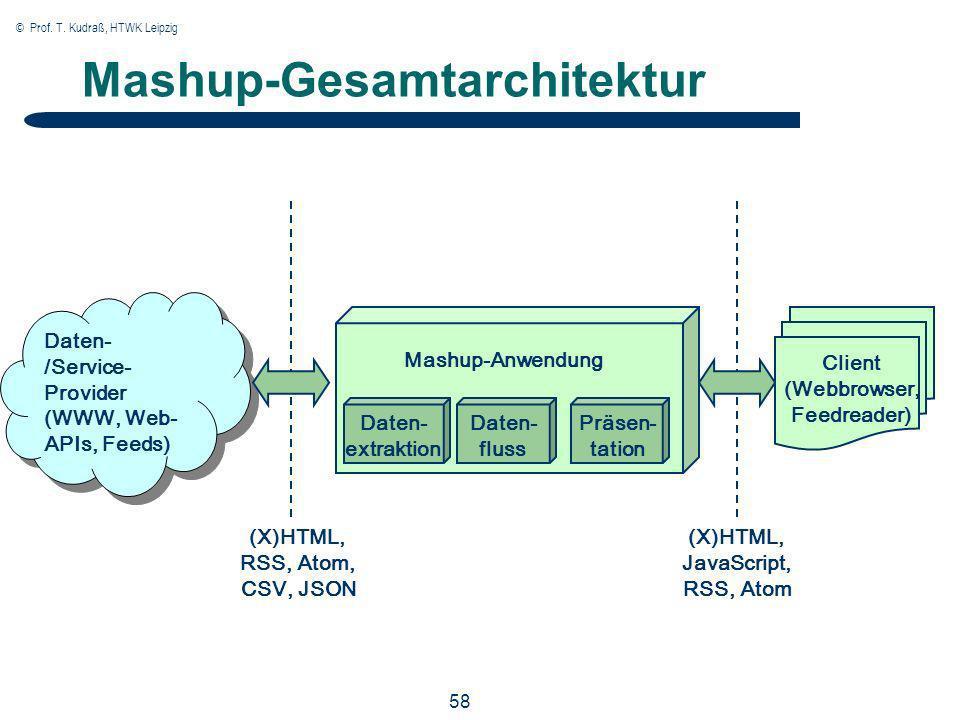 © Prof. T. Kudraß, HTWK Leipzig 58 Mashup-Gesamtarchitektur Daten- /Service- Provider (WWW, Web- APIs, Feeds) Mashup-Anwendung Daten- extraktion Daten
