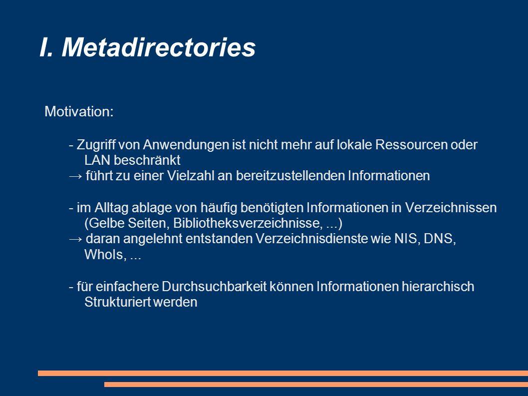 I. Metadirectories Motivation: - Zugriff von Anwendungen ist nicht mehr auf lokale Ressourcen oder LAN beschränkt führt zu einer Vielzahl an bereitzus