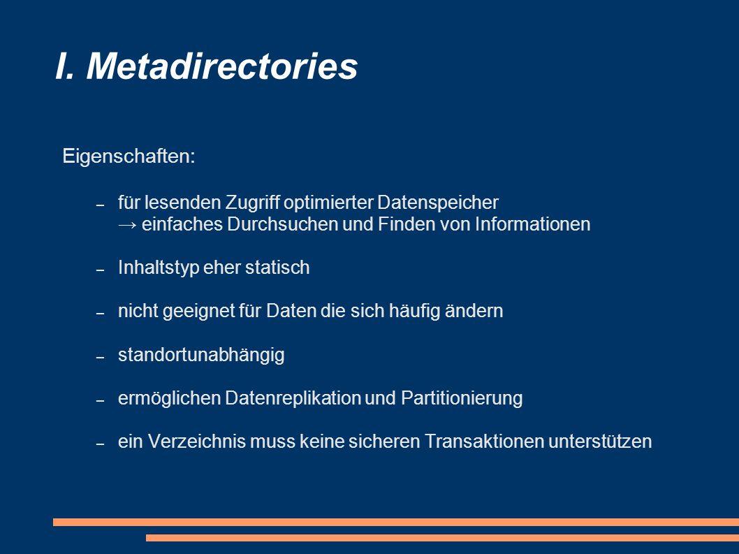 I. Metadirectories Eigenschaften: – für lesenden Zugriff optimierter Datenspeicher einfaches Durchsuchen und Finden von Informationen – Inhaltstyp ehe