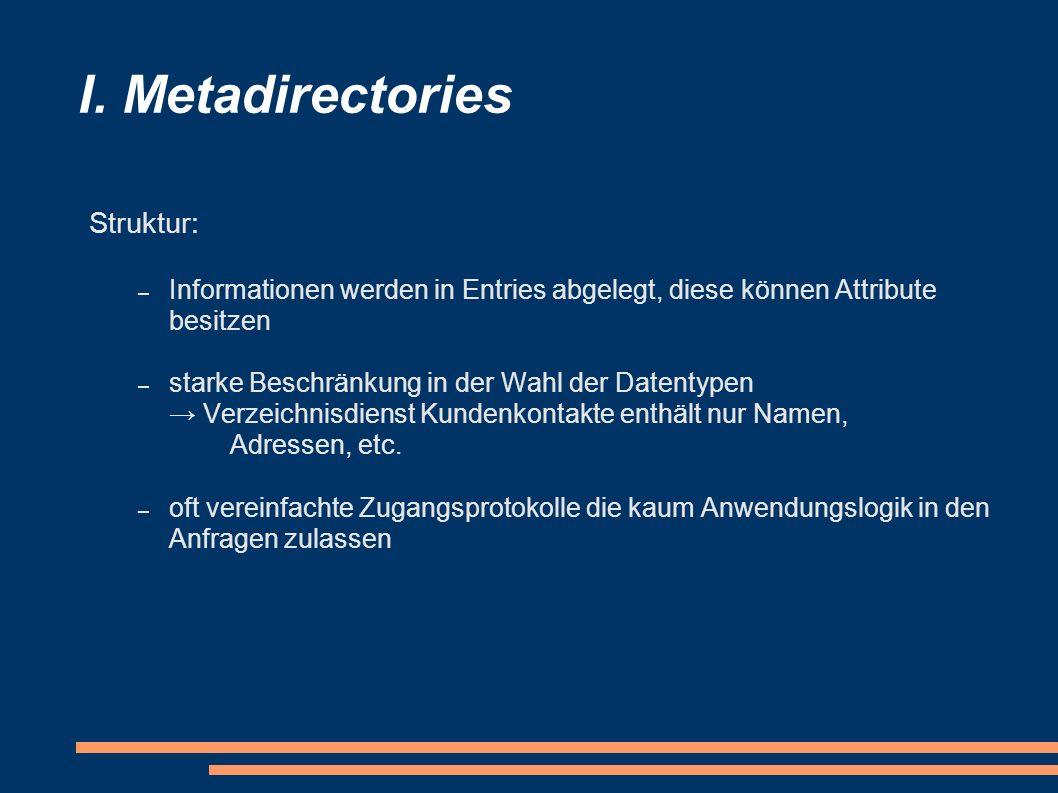 I. Metadirectories Struktur: – Informationen werden in Entries abgelegt, diese können Attribute besitzen – starke Beschränkung in der Wahl der Datenty