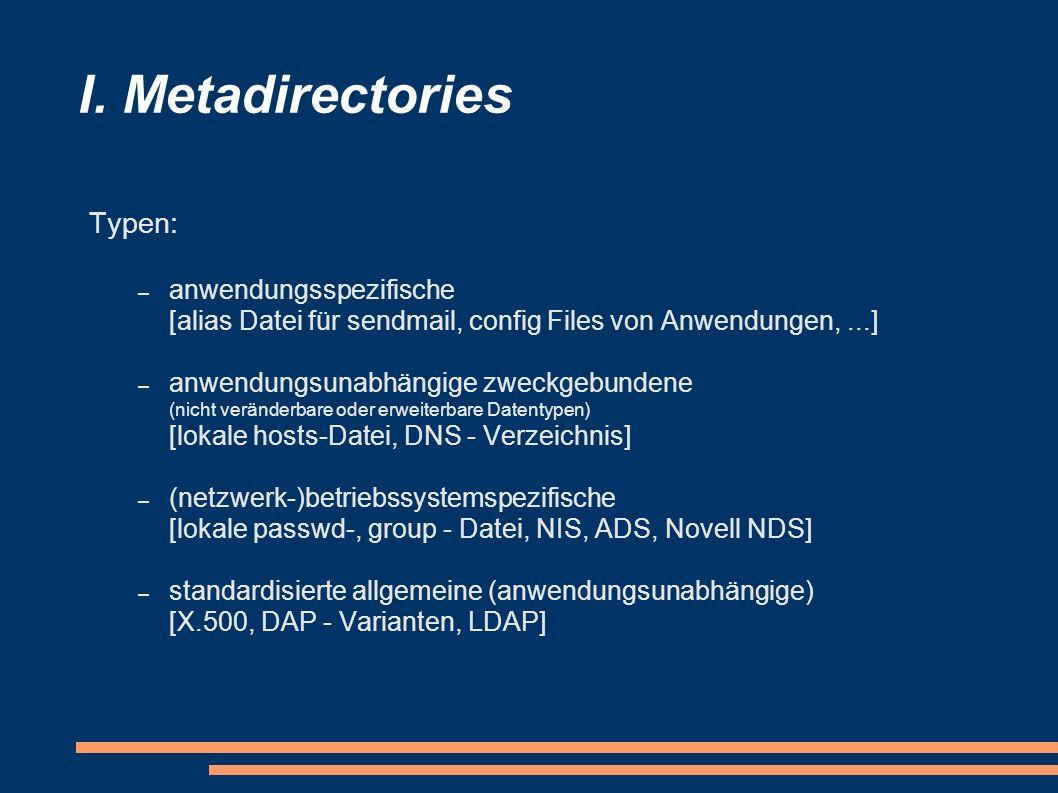 I. Metadirectories Typen: – anwendungsspezifische [alias Datei für sendmail, config Files von Anwendungen,...] – anwendungsunabhängige zweckgebundene