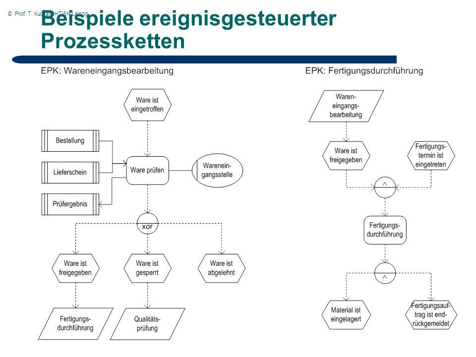 © Prof. T. Kudraß, HTWK Leipzig Beispiele ereignisgesteuerter Prozessketten