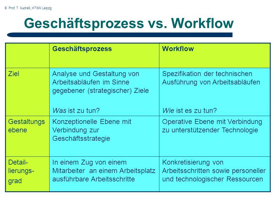 © Prof.T. Kudraß, HTWK Leipzig Geschäftsprozess vs.