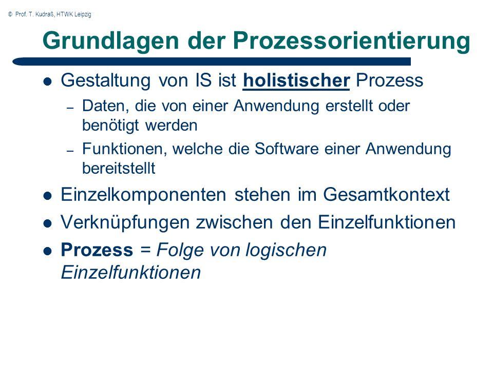 © Prof. T. Kudraß, HTWK Leipzig Standards für Business Process Management
