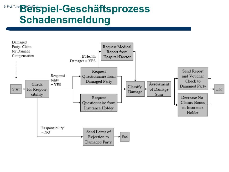 © Prof. T. Kudraß, HTWK Leipzig Beispiel-Geschäftsprozess Schadensmeldung