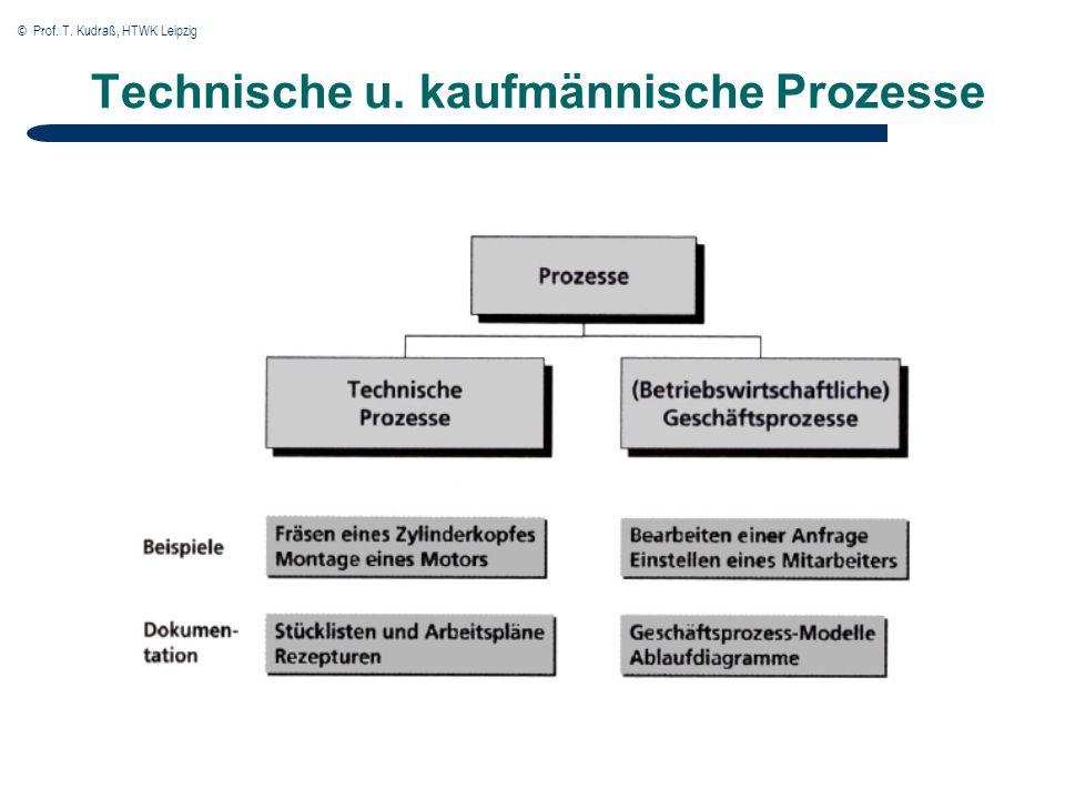 © Prof. T. Kudraß, HTWK Leipzig Technische u. kaufmännische Prozesse