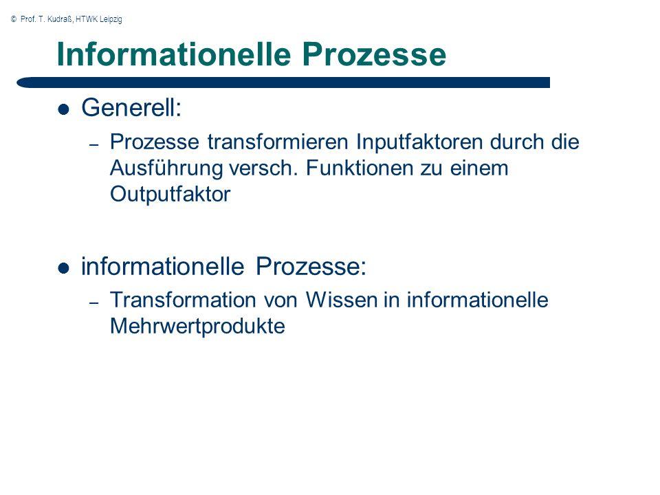 © Prof. T. Kudraß, HTWK Leipzig WfMC-Referenzmodell