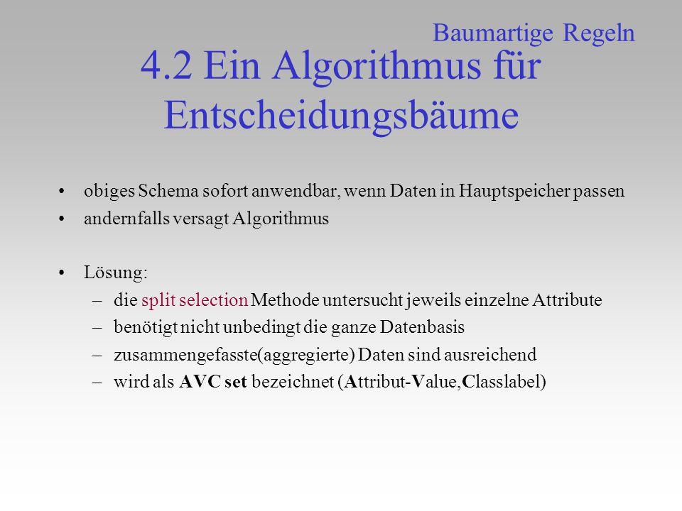 4.2 Ein Algorithmus für Entscheidungsbäume obiges Schema sofort anwendbar, wenn Daten in Hauptspeicher passen andernfalls versagt Algorithmus Lösung: