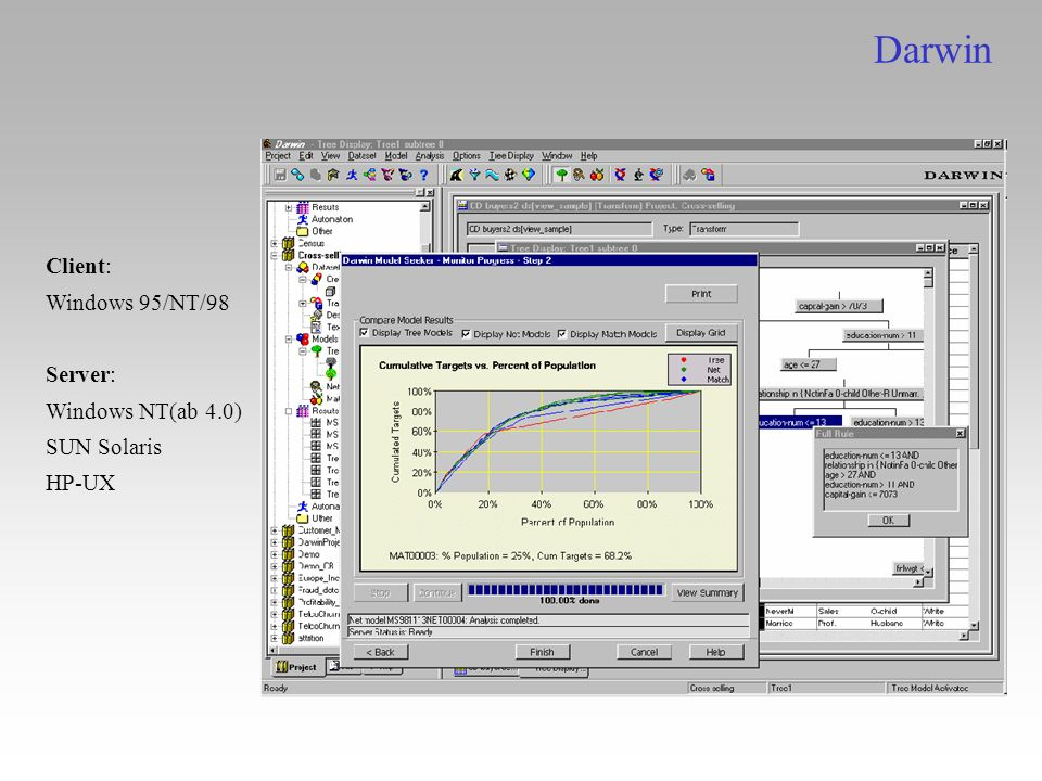 Darwin Client: Windows 95/NT/98 Server: Windows NT(ab 4.0) SUN Solaris HP-UX