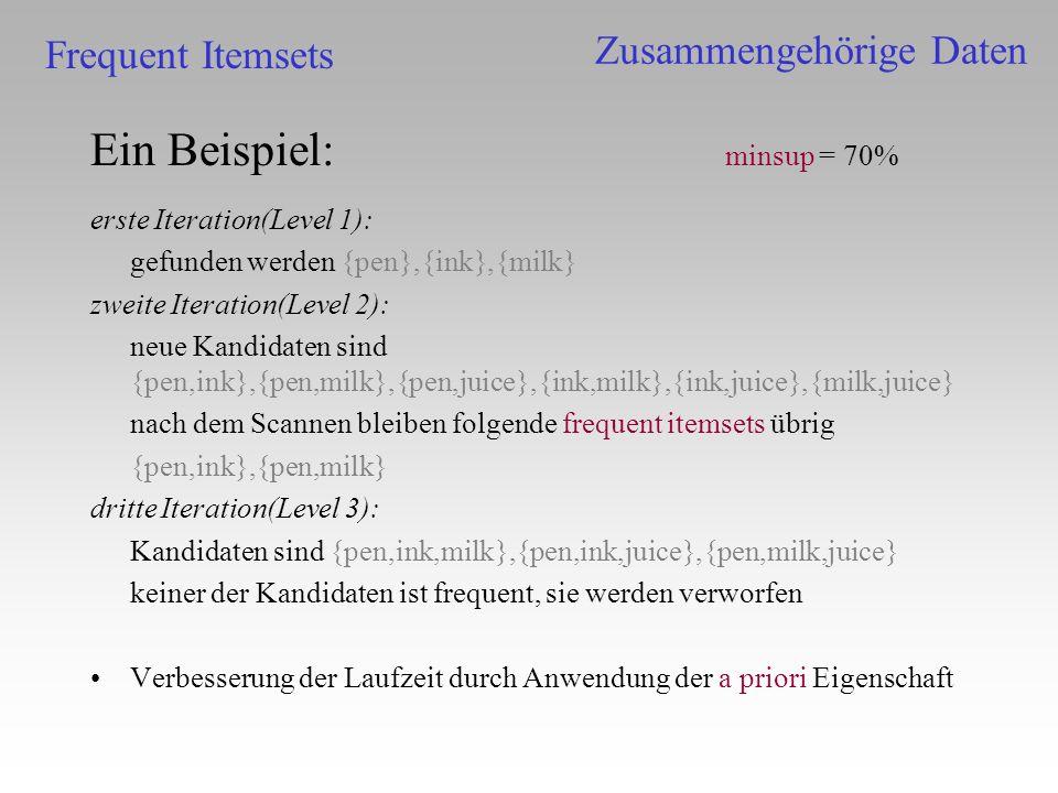 Ein Beispiel: minsup = 70% erste Iteration(Level 1): gefunden werden {pen},{ink},{milk} zweite Iteration(Level 2): neue Kandidaten sind {pen,ink},{pen
