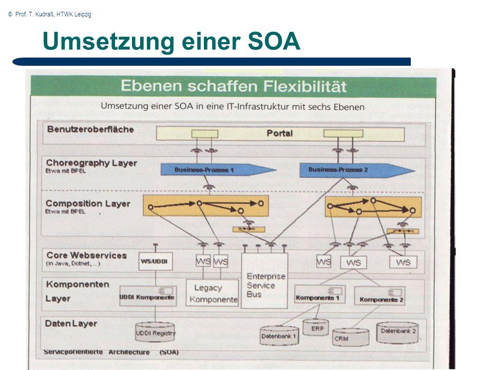 © Prof. T. Kudraß, HTWK Leipzig Umsetzung einer SOA