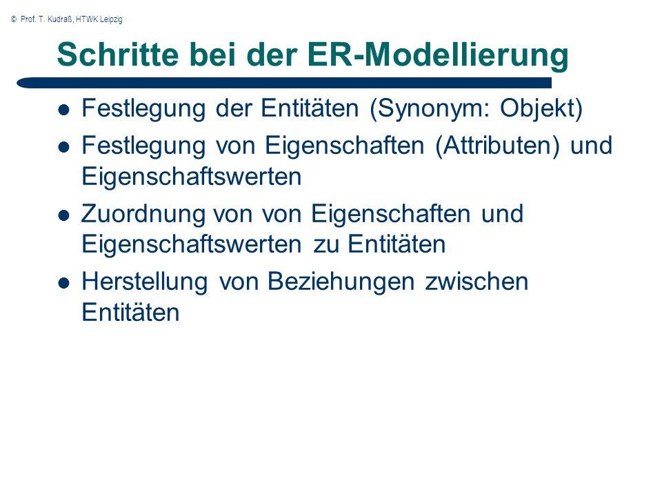 © Prof. T. Kudraß, HTWK Leipzig Schritte bei der ER-Modellierung Festlegung der Entitäten (Synonym: Objekt) Festlegung von Eigenschaften (Attributen)