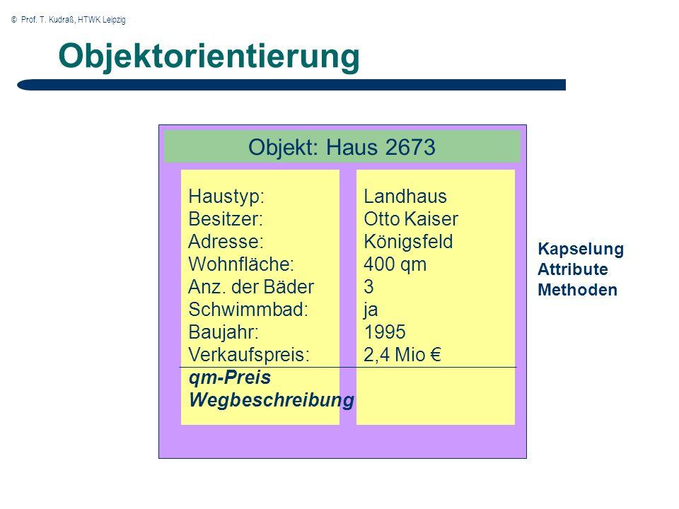 © Prof. T. Kudraß, HTWK Leipzig Objektorientierung Objekt: Haus 2673 Haustyp: Besitzer: Adresse: Wohnfläche: Anz. der Bäder Schwimmbad: Baujahr: Verka