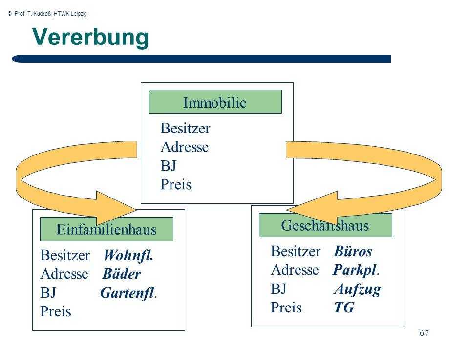 © Prof. T. Kudraß, HTWK Leipzig 67 Vererbung Immobilie Besitzer Adresse BJ Preis Einfamilienhaus Besitzer Wohnfl. Adresse Bäder BJ Gartenfl. Preis Ges
