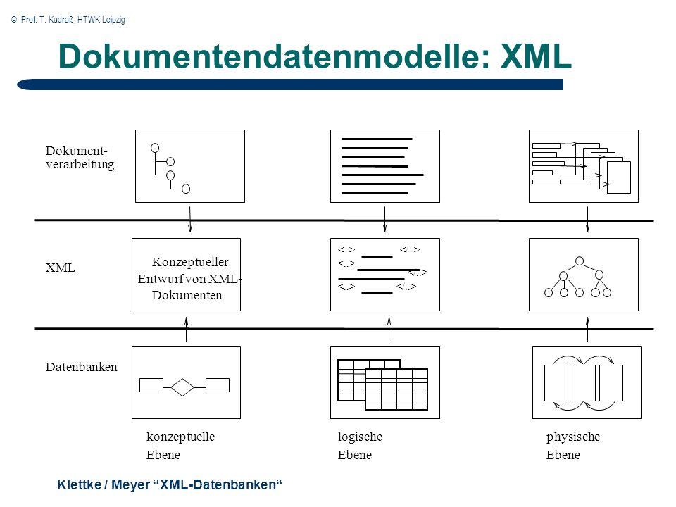 © Prof. T. Kudraß, HTWK Leipzig Dokumentendatenmodelle: XML physische Ebene Dokument- verarbeitung Dokumenten Entwurf von XML- Konzeptueller logische