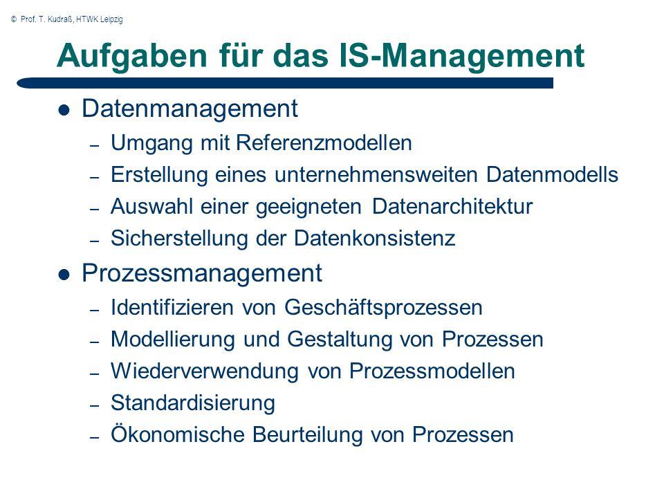 © Prof. T. Kudraß, HTWK Leipzig Aufgaben für das IS-Management Datenmanagement – Umgang mit Referenzmodellen – Erstellung eines unternehmensweiten Dat