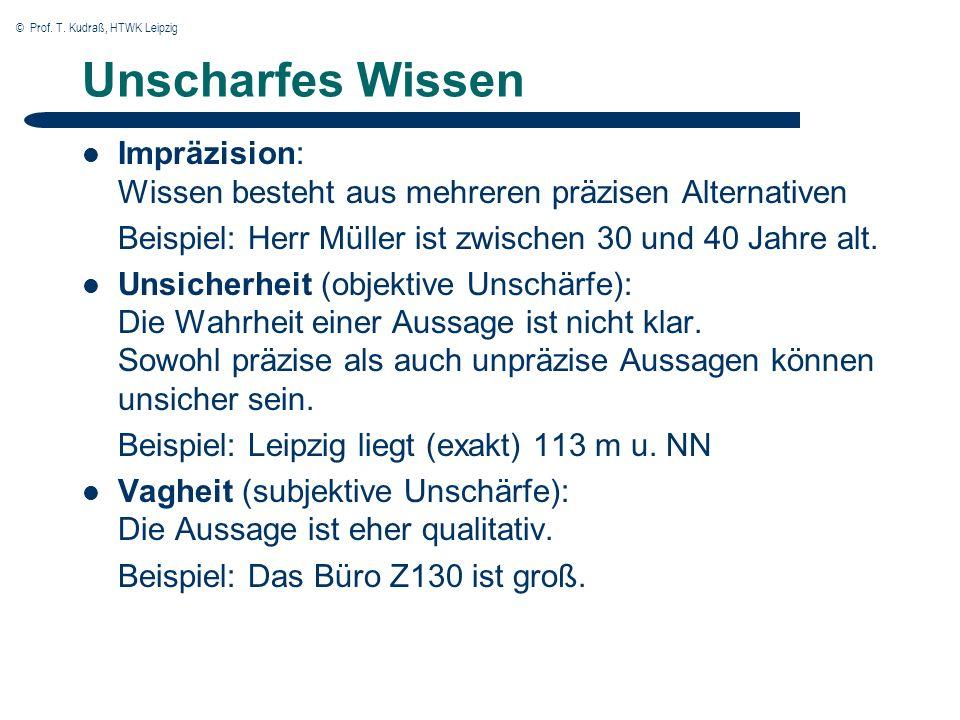 © Prof. T. Kudraß, HTWK Leipzig Unscharfes Wissen Impräzision: Wissen besteht aus mehreren präzisen Alternativen Beispiel: Herr Müller ist zwischen 30